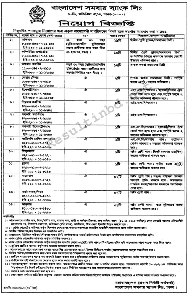 samabay-bank-jobs-circular
