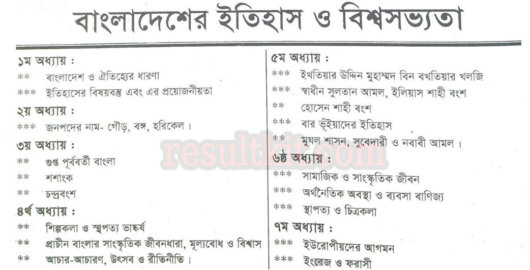 SSC History of Bangladesh and World Civilization suggestion