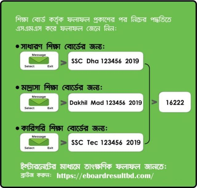 www.educationboardresults.gov.bd | SSC Result 2020