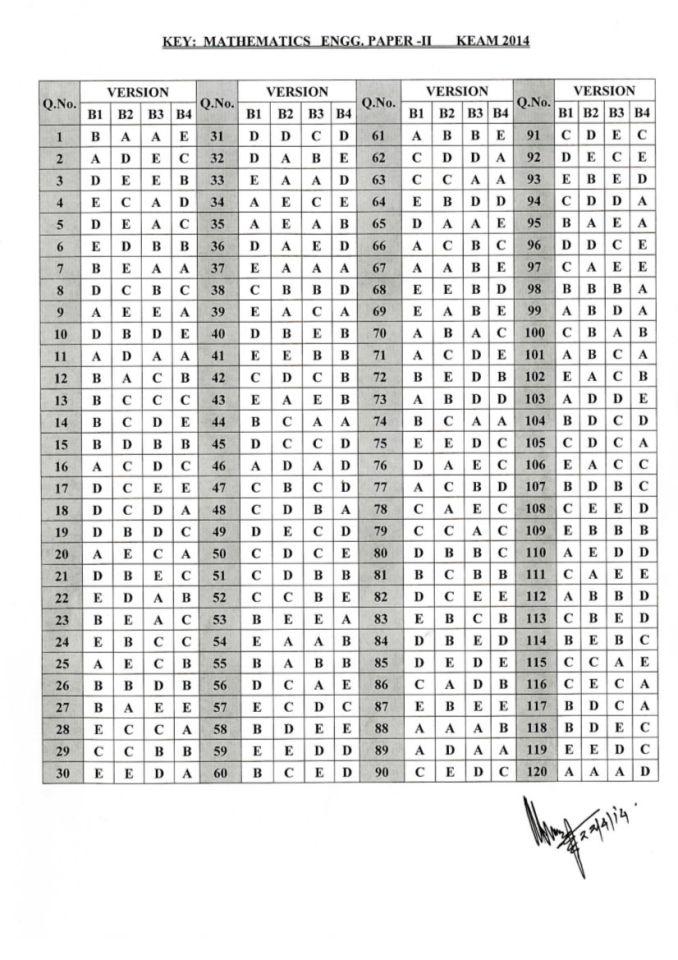 keam-2014-eng-paper2-answer-key