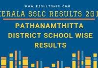 Kerala SSLC School wise Result Pathanamthitta District 2019