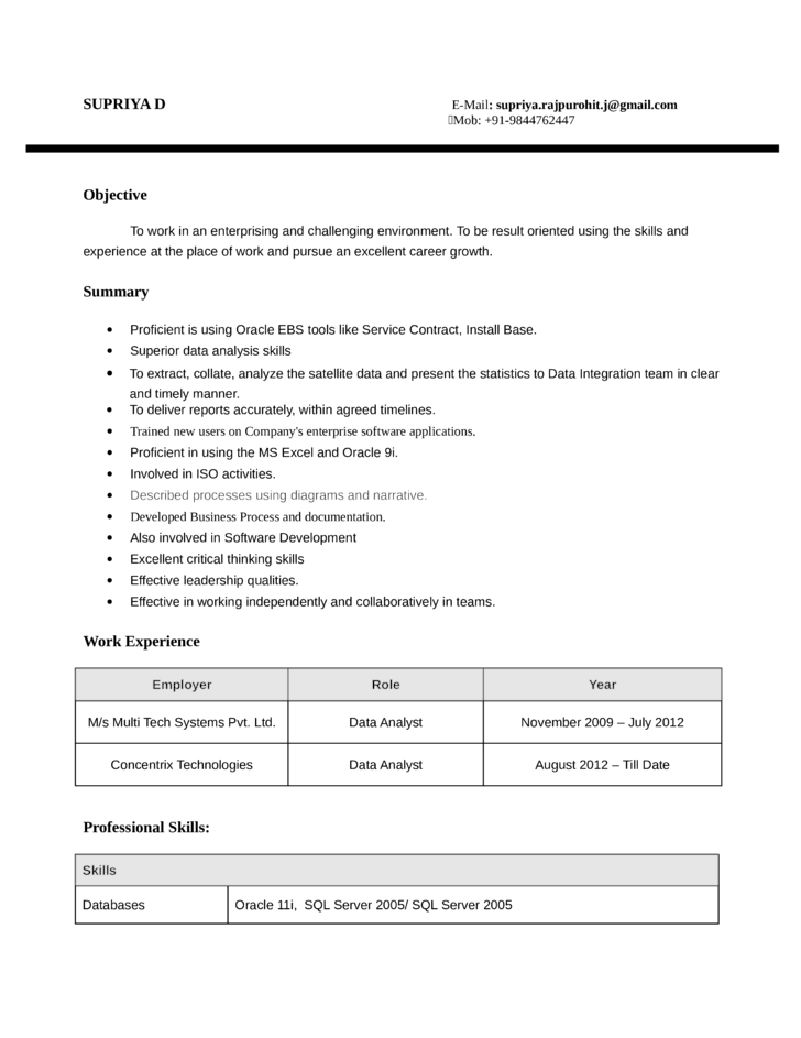 Sample Data Analyst Resume Objective. Financial Analyst Resume