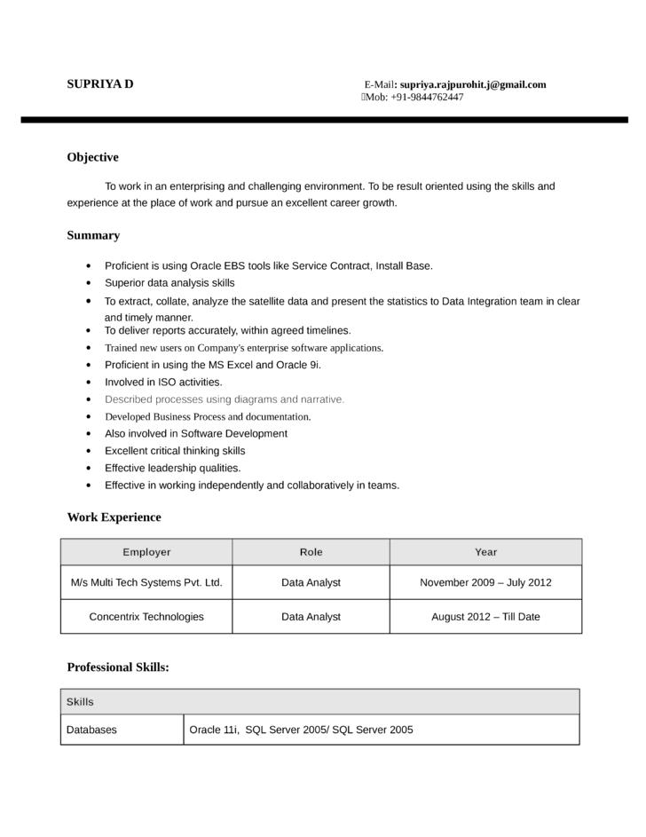 resume sample data analyst resume sample for freshers sample resume