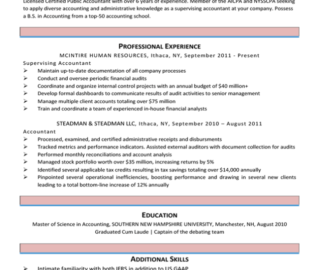Basic Resume Templates Free Downloads Resume Companion