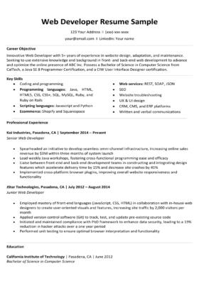 Graphic Designer Cover Letter Sample Resume Companion