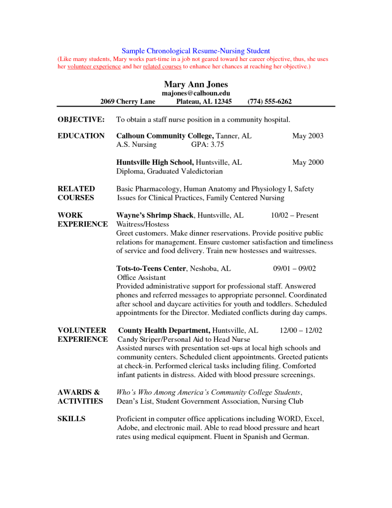 resume template database
