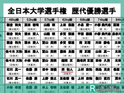 栄和人 全日本大学選手権