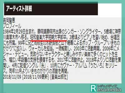 吉岡聖恵 昭和音楽大学短期大学部 出身