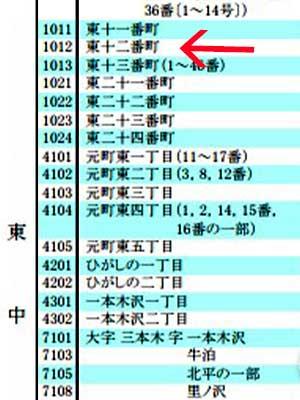 十和田市HP