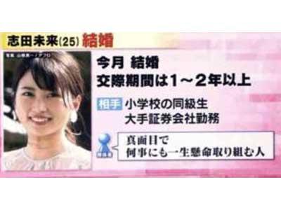 志田未来 結婚報道