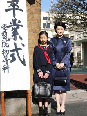 佳子さま 小学校 卒業式