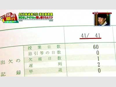 須田亜香里 高校 通信簿
