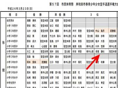 第57回春季少年少女空手選手権