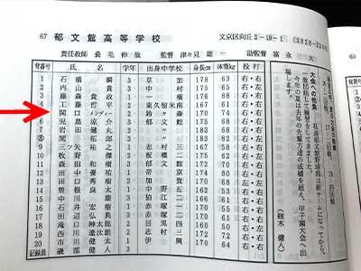 関口メンディー 郁文館高等学校 名簿