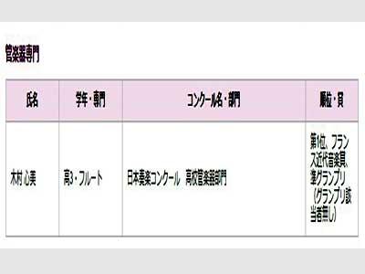 Cocomi 桐朋女子高校ホームページ