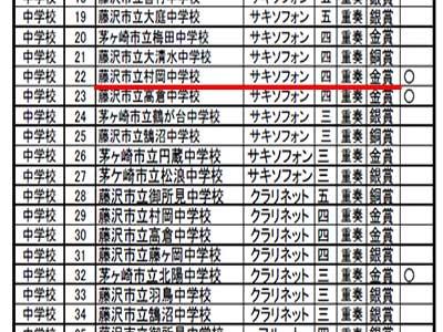 湘南アンサンブルコンテスト 2014