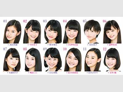 紺野彩夏 ミス・セブンティーンコンテスト2014