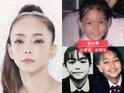 安室奈美恵 成長過程