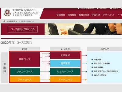 帝国ロンドン学園 高等学校 ホームページ