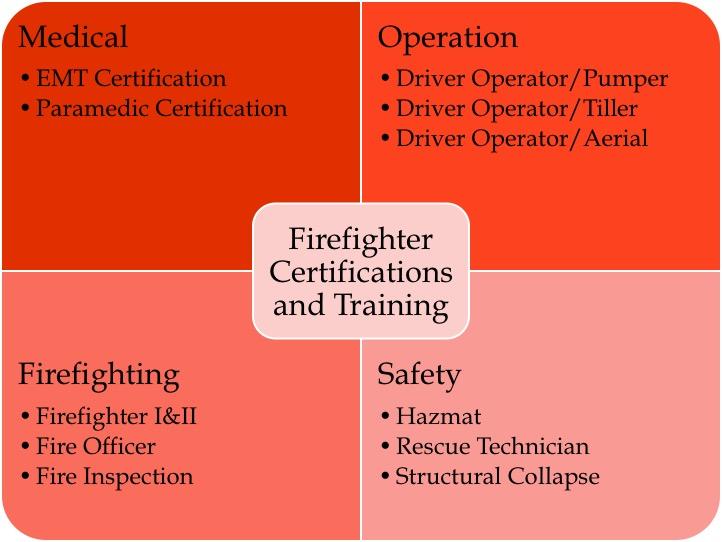firefighter resume sample amp writing guide resume genius
