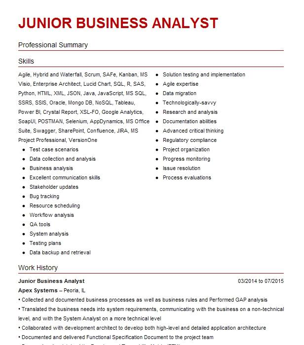 Junior Business Analyst Resume Example Company Name Temple Texas