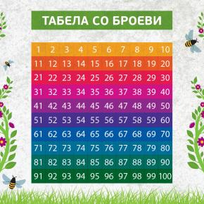 Примена и активности за табелата со броеви 1-100