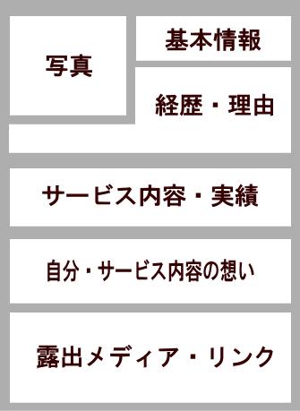 【テンプレート有】プロフィールの書き方