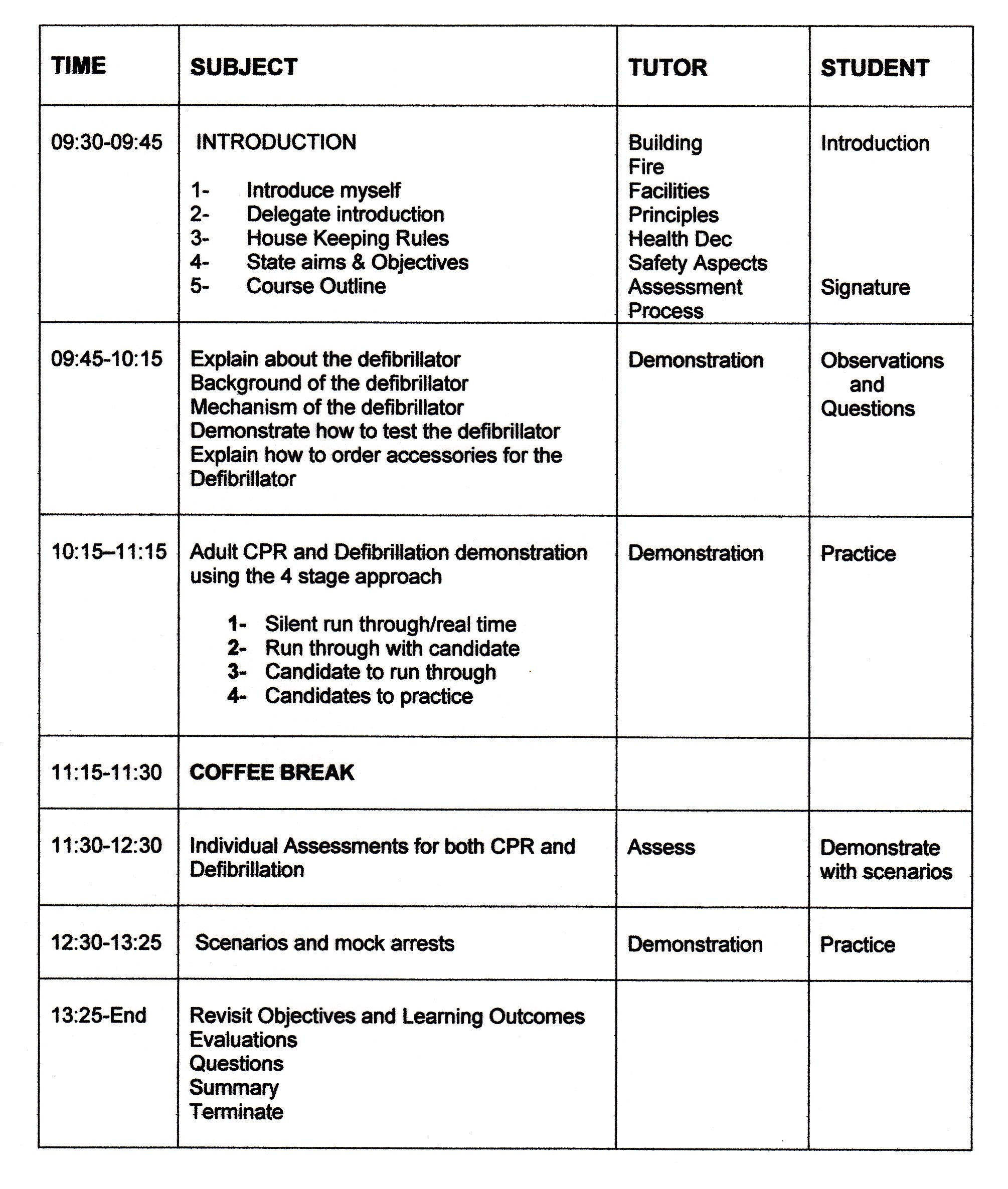 Cpr And Defibrillation Lesson Plan