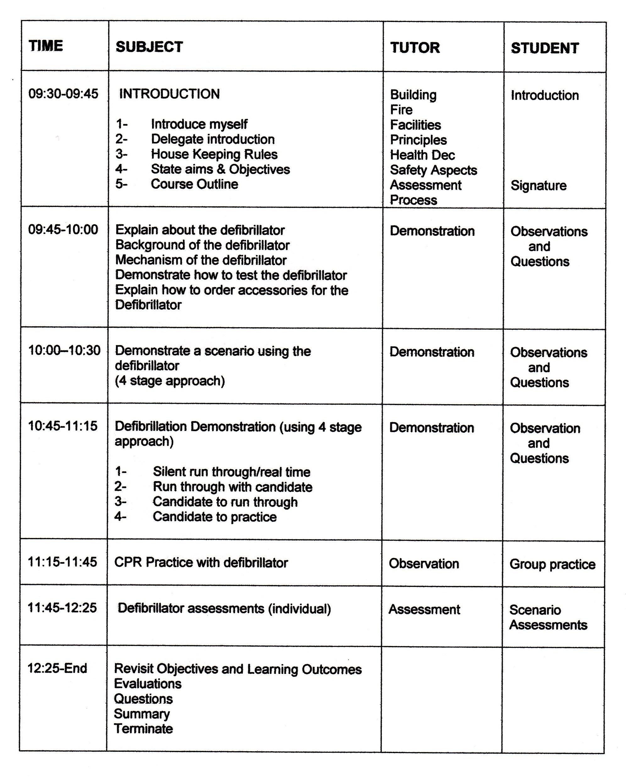 Defibrillation Lesson Plan Hmg Resuscitation