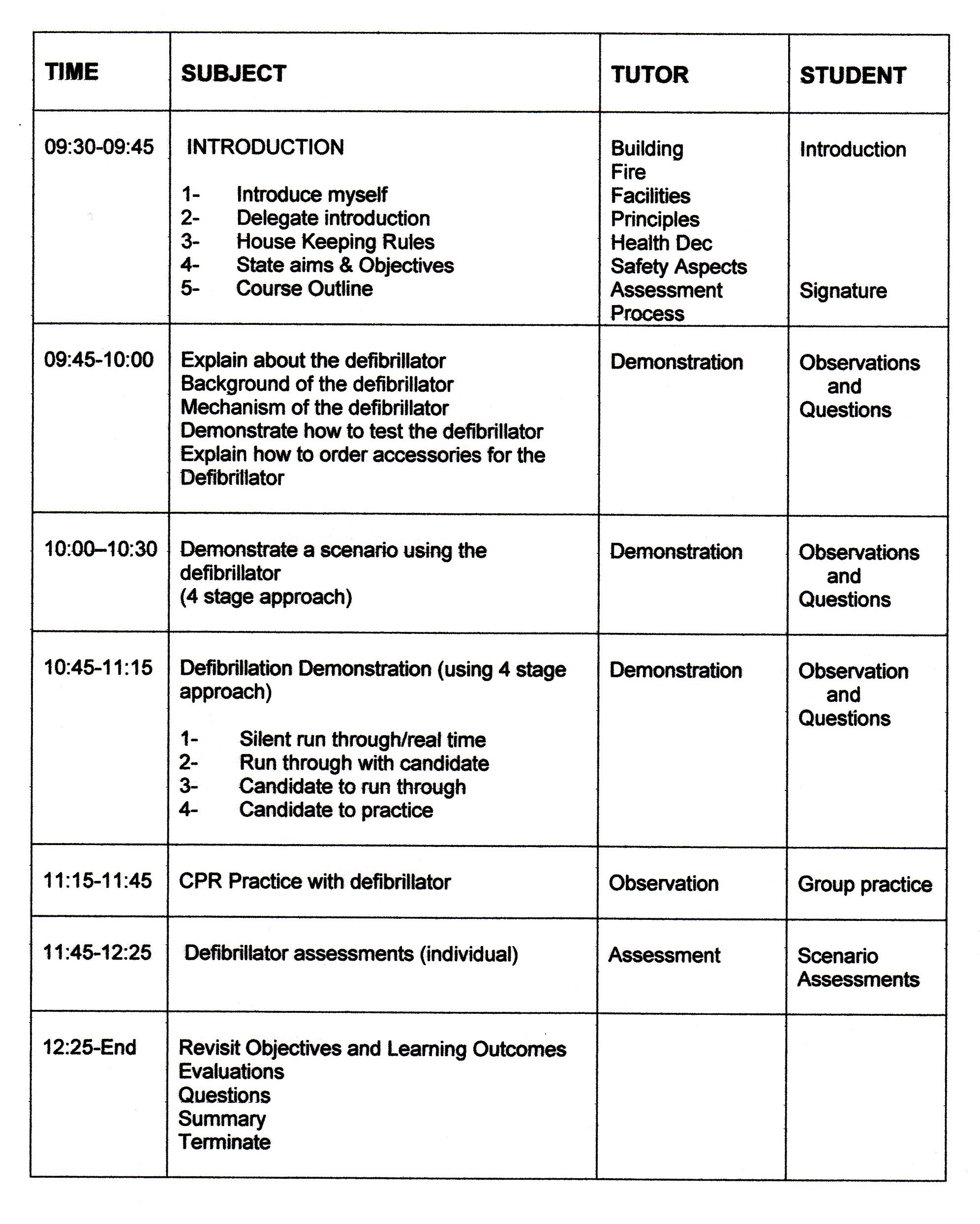 Defibrillation Lesson Plan Hmg Resuscitation