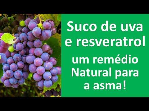 Suco de uva e resveratrol! Um remédio natural para a asma!