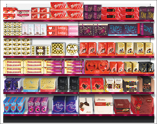 Planograms For Customers With A Sweet Tooth Retail