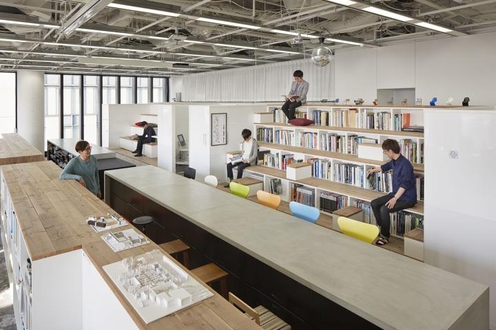 , Nikken Space Design office, Osaka – Japan, SAGTCO Office Furniture Dubai & Interactive Systems