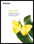 Global Retailing 2010