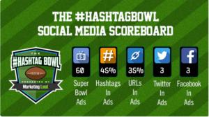 hashtag-bowl-2016-final-score-800x451