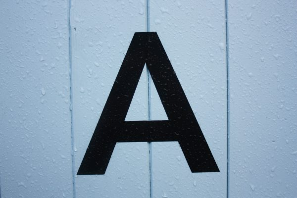 The 4 A's – Awareness, Action, Attraction, Accountability
