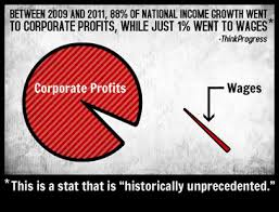 profits-vs-wages