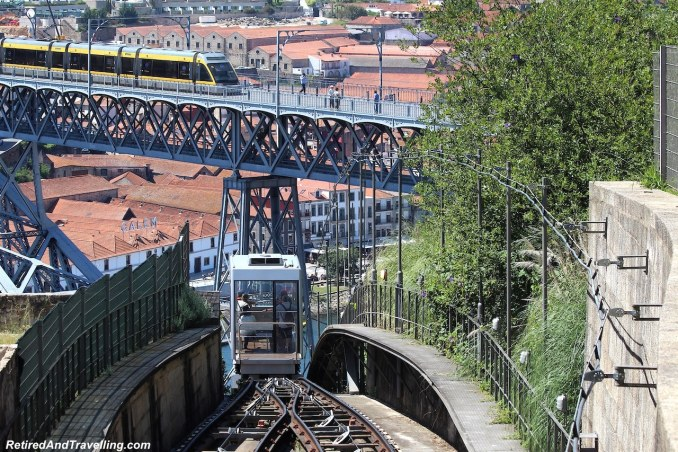 Funicular Down To The Waterfront - Things To Do In Porto.jpg