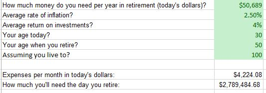 How much money do you need to retire? – Retirement Rocket Science