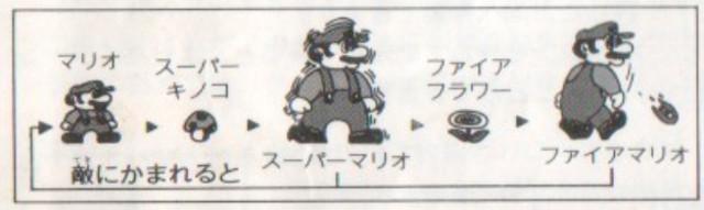 SMB Mario Manual Japan