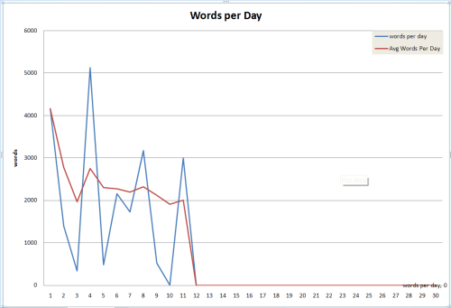My wordcount!
