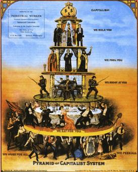 Pyramide des kapitalistischen Systems