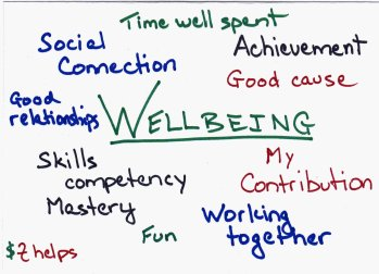 how-work-can-positively-impact-wellbeing
