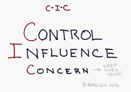 "alt=""control influence concern"""