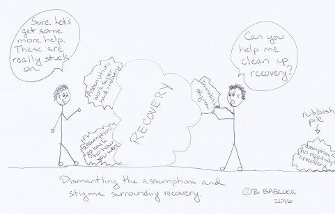 "alt txt=""assumptions and stigmas of recovery"""