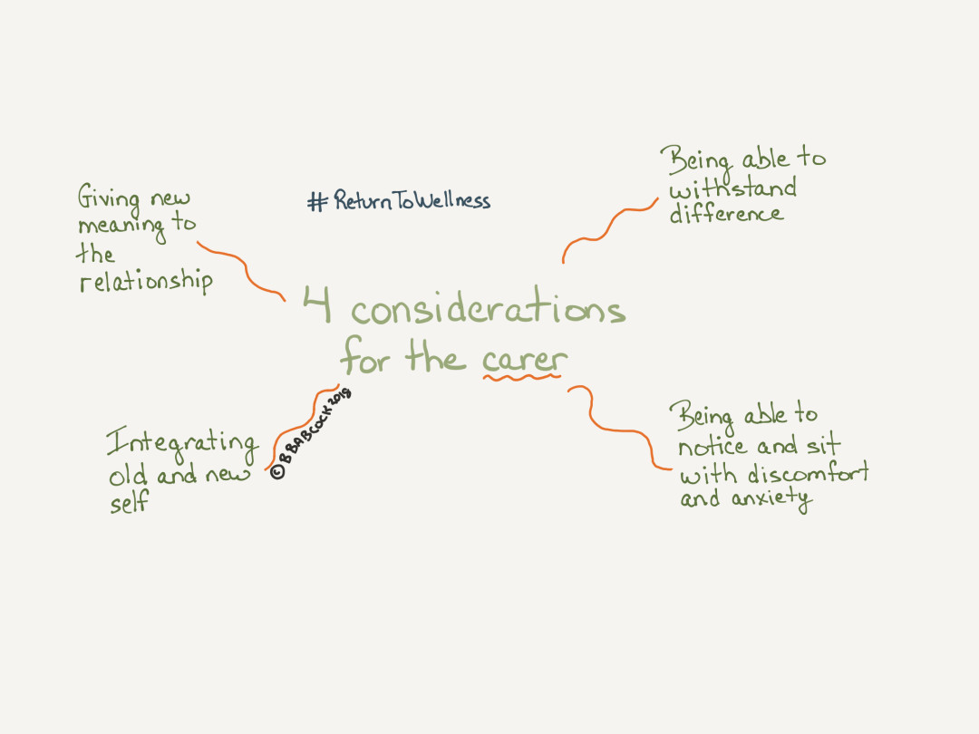 Pic of support for carers 4 things to consider in the caring role