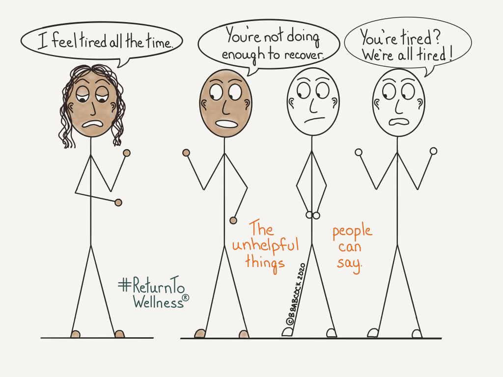 "This picture demonstrates the unhelpful things people can say when you have an illness like Long Covid or another energy limiting illness. A woman is standing there looking unhappy and a bit tired and saying, ""I feel tired all the time."" There are three other people (no gender) standing opposite the woman. One is saying, 'You're not doing enough to recover. The second person is scowling. The third person is saying, ""You're tired? We're all tired!"""