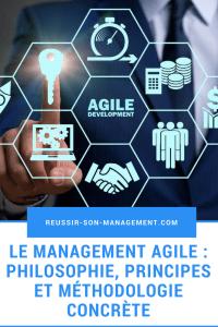 Le management agile, méthode agile, méthodologie agile