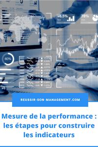 Mesure de la performance: les étapes pour construire les indicateurs