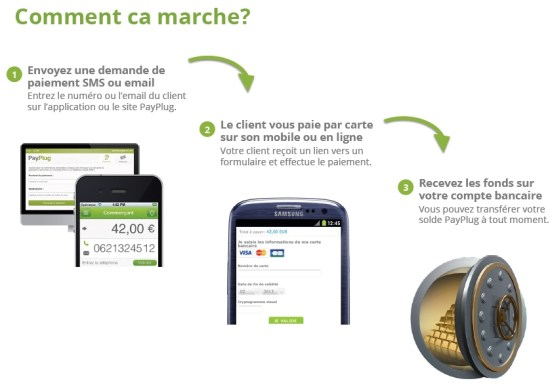 solution_paiement_payplug_chambre_hote_maison_hote